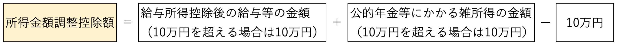 所得金額調整控除10万円の差し引き
